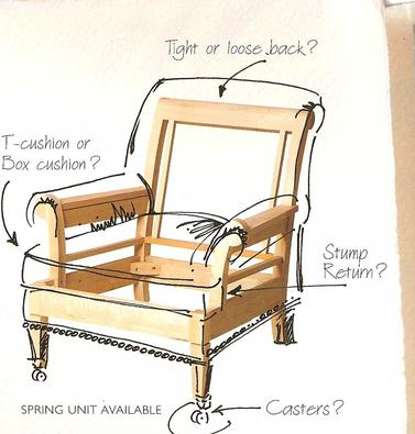 many options for your upholstery design